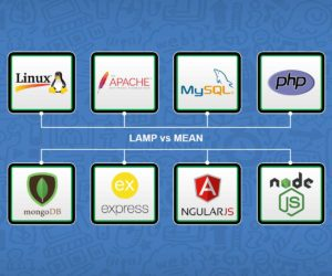 LAMP Stack vs. MEAN Stack – Who won the Battle?